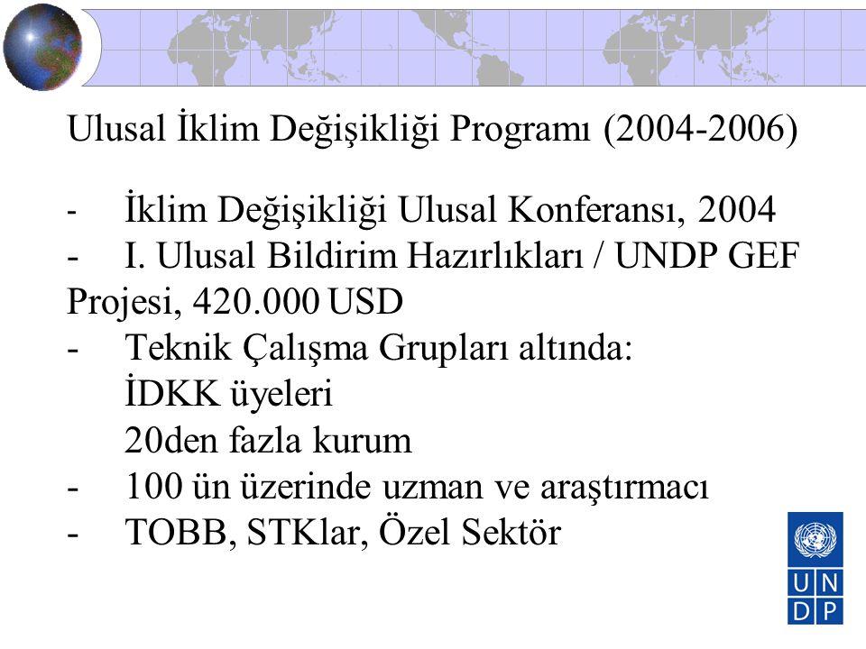 Ulusal İklim Değişikliği Programı (2004-2006) - İklim Değişikliği Ulusal Konferansı, 2004 -I. Ulusal Bildirim Hazırlıkları / UNDP GEF Projesi, 420.000