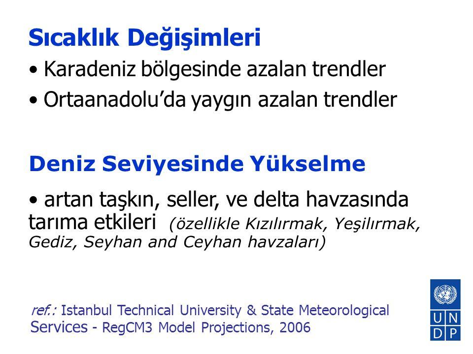 Sıcaklık Değişimleri •Karadeniz bölgesinde azalan trendler •Ortaanadolu'da yaygın azalan trendler projections for 2050, 2100 Deniz Seviyesinde Yükselm