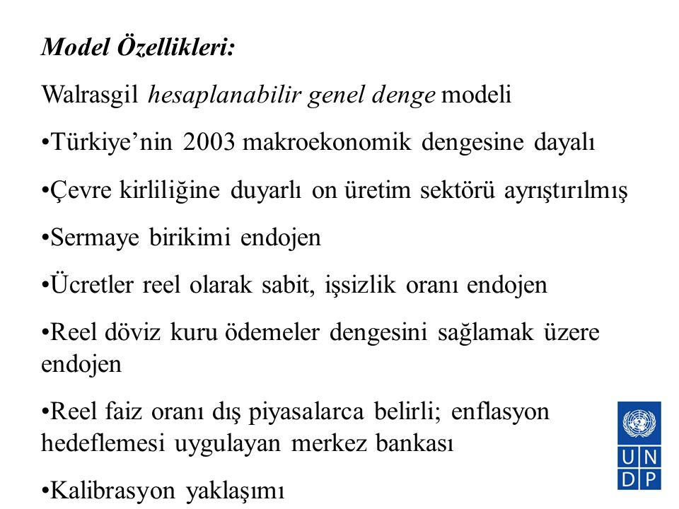 Model Özellikleri: Walrasgil hesaplanabilir genel denge modeli •Türkiye'nin 2003 makroekonomik dengesine dayalı •Çevre kirliliğine duyarlı on üretim s