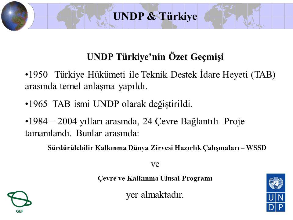 UNDP Türkiye'nin Özet Geçmişi •1950Türkiye Hükümeti ile Teknik Destek İdare Heyeti (TAB) arasında temel anlaşma yapıldı. •1965 TAB ismi UNDP olarak de