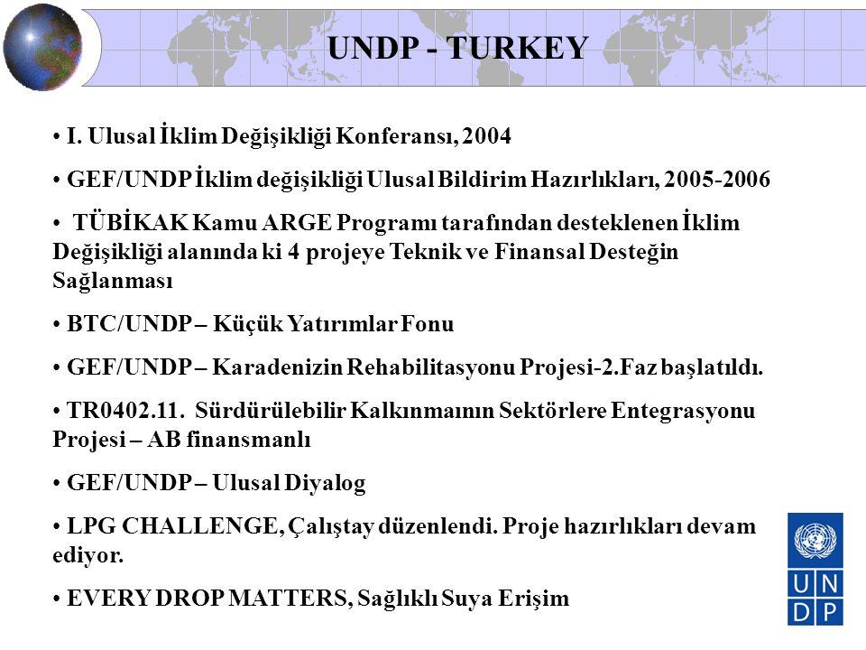 UNDP - TURKEY • I. Ulusal İklim Değişikliği Konferansı, 2004 • GEF/UNDP İklim değişikliği Ulusal Bildirim Hazırlıkları, 2005-2006 • TÜBİKAK Kamu ARGE