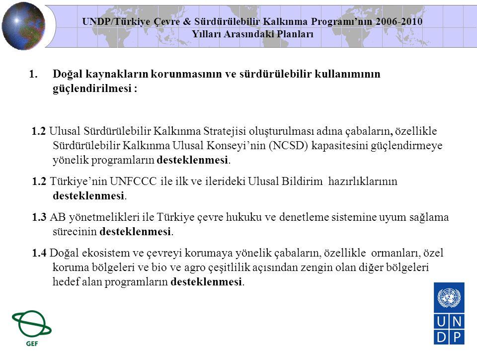 Sıcaklık Değişimleri •Karadeniz bölgesinde azalan trendler •Ortaanadolu'da yaygın azalan trendler projections for 2050, 2100 Deniz Seviyesinde Yükselme • artan taşkın, seller, ve delta havzasında tarıma etkileri (özellikle Kızılırmak, Yeşilırmak, Gediz, Seyhan and Ceyhan havzaları) ref.: Istanbul Technical University & State Meteorological Services - RegCM3 Model Projections, 2006