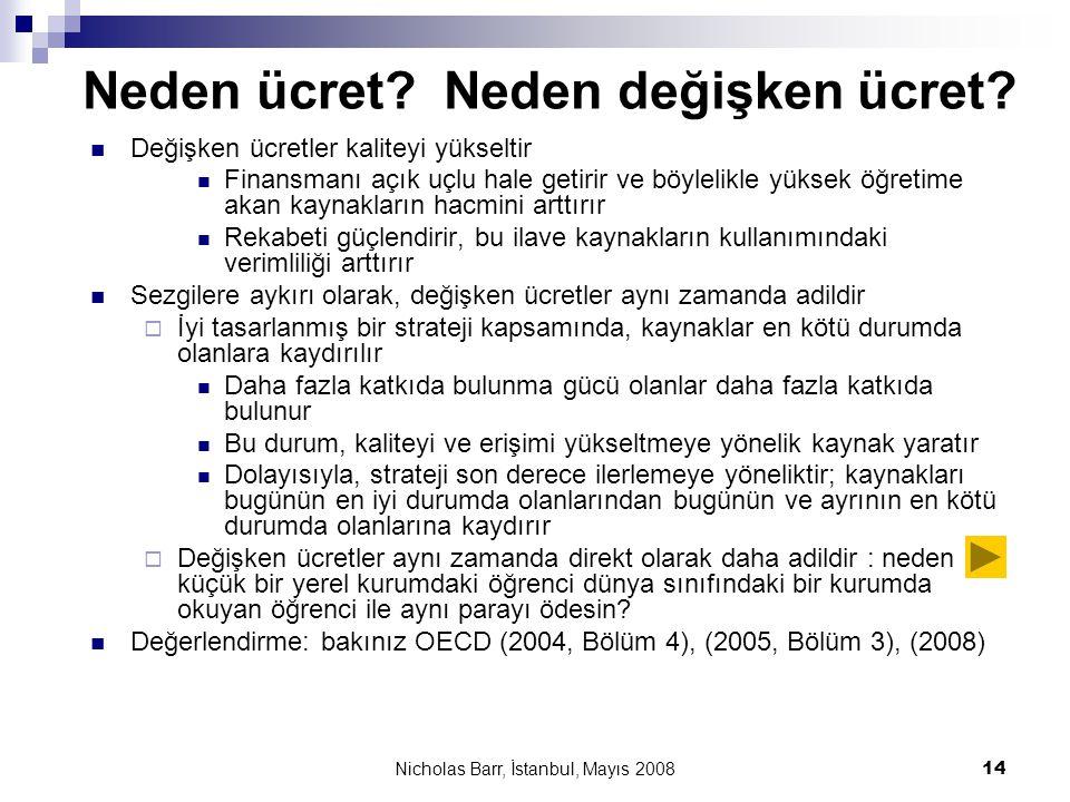 Nicholas Barr, İstanbul, Mayıs 2008 14 Neden ücret? Neden değişken ücret?  Değişken ücretler kaliteyi yükseltir  Finansmanı açık uçlu hale getirir v