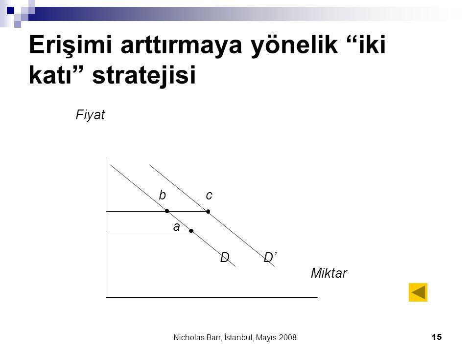 "Nicholas Barr, İstanbul, Mayıs 2008 15 Erişimi arttırmaya yönelik ""iki katı"" stratejisi Fiyat b c a DD' Miktar"