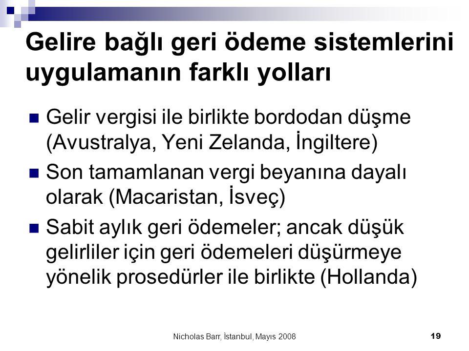 Nicholas Barr, İstanbul, Mayıs 2008 19 Gelire bağlı geri ödeme sistemlerini uygulamanın farklı yolları  Gelir vergisi ile birlikte bordodan düşme (Av