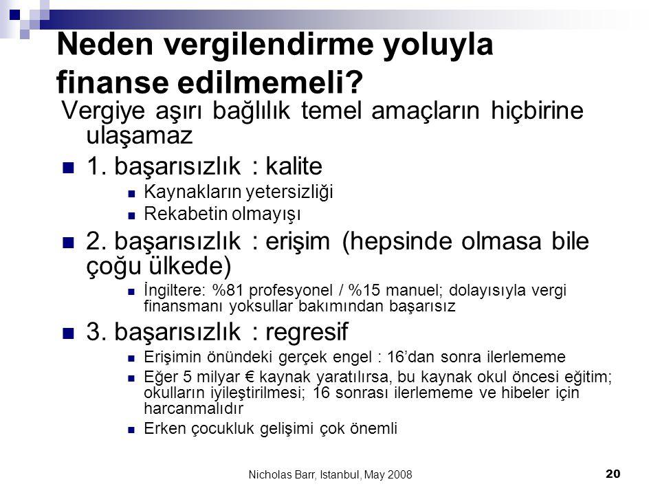 Nicholas Barr, Istanbul, May 2008 20 Neden vergilendirme yoluyla finanse edilmemeli? Vergiye aşırı bağlılık temel amaçların hiçbirine ulaşamaz  1. ba