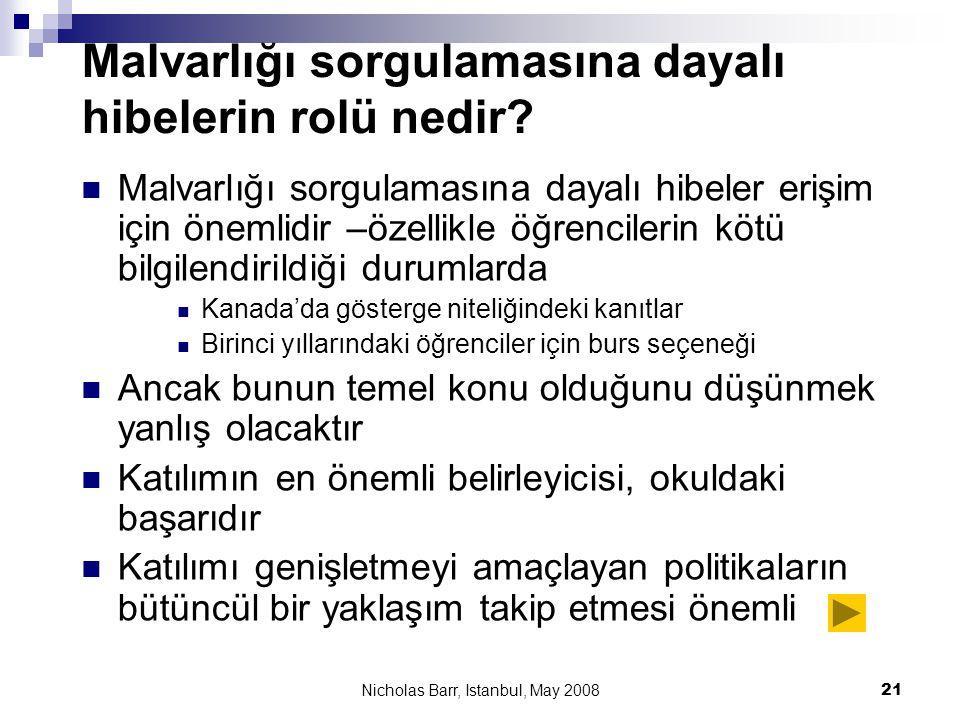 Nicholas Barr, Istanbul, May 2008 21 Malvarlığı sorgulamasına dayalı hibelerin rolü nedir?  Malvarlığı sorgulamasına dayalı hibeler erişim için öneml