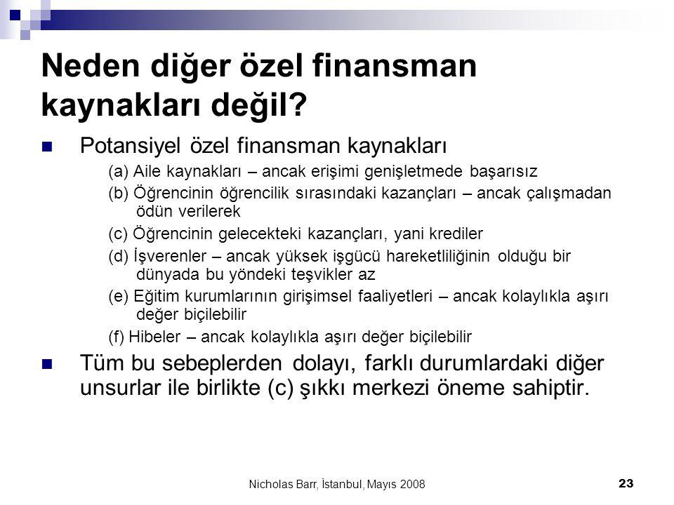 Nicholas Barr, İstanbul, Mayıs 2008 23 Neden diğer özel finansman kaynakları değil?  Potansiyel özel finansman kaynakları (a) Aile kaynakları – ancak