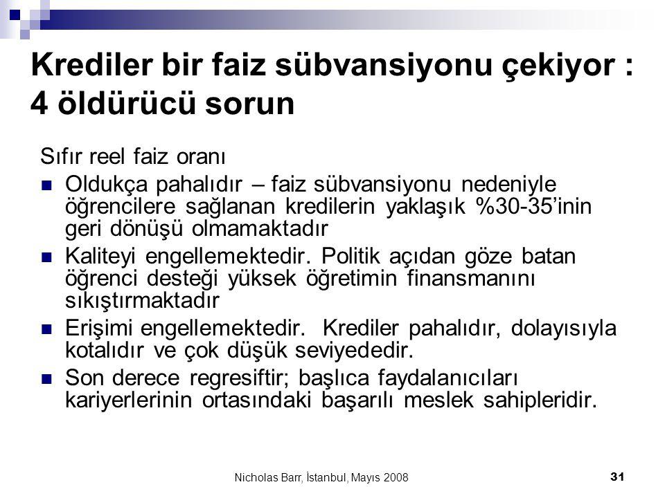 Nicholas Barr, İstanbul, Mayıs 2008 31 Krediler bir faiz sübvansiyonu çekiyor : 4 öldürücü sorun Sıfır reel faiz oranı  Oldukça pahalıdır – faiz sübv