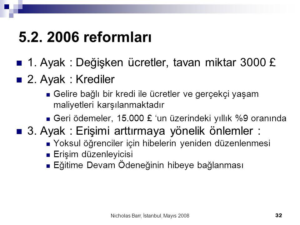 Nicholas Barr, İstanbul, Mayıs 2008 32 5.2. 2006 reformları  1. Ayak : Değişken ücretler, tavan miktar 3000 £  2. Ayak : Krediler  Gelire bağlı bir