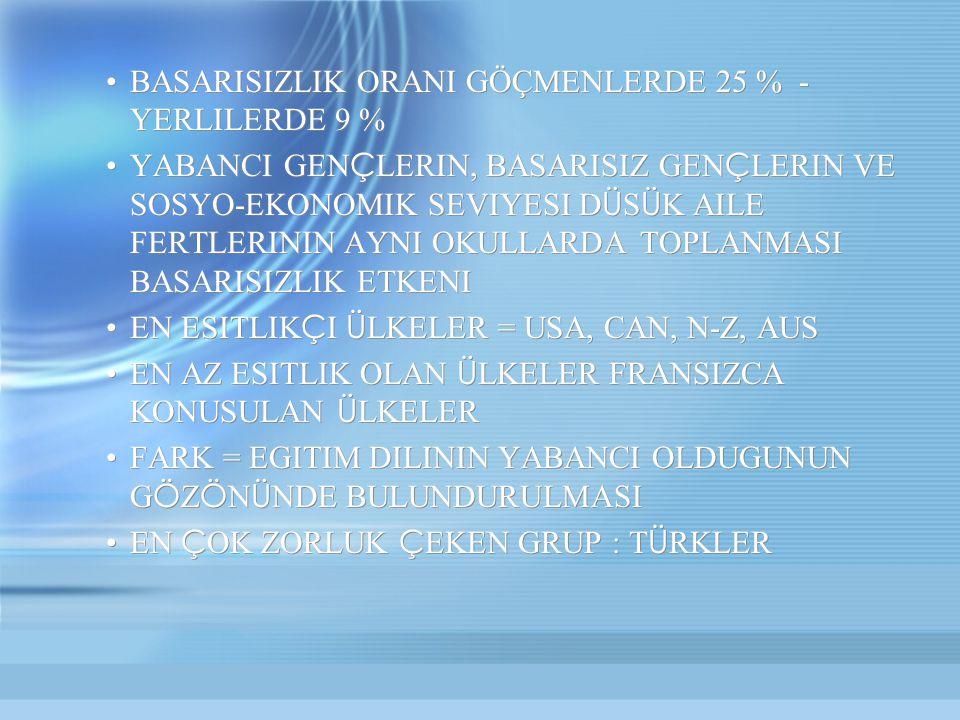 2. AVRUPALI T Ü RKLER : 2001 - 2005 ARASI RESMI ISTATISTIKLER (5 Ü LKE)
