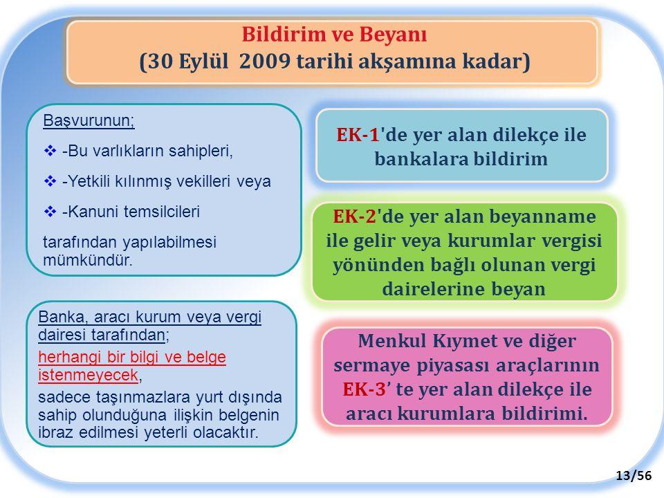 Bildirim ve Beyanı (30 Eylül 2009 tarihi akşamına kadar) EK-1'de yer alan dilekçe ile bankalara bildirim EK-2'de yer alan beyanname ile gelir veya kur