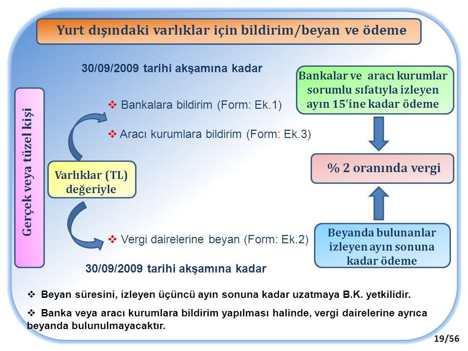 19/56 Yurt dışındaki varlıklar için bildirim/beyan ve ödeme Bankalar ve aracı kurumlar sorumlu sıfatıyla izleyen ayın 15'ine kadar ödeme Gerçek veya t