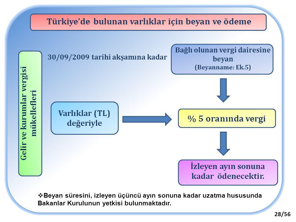 28/56 Türkiye'de bulunan varlıklar için beyan ve ödeme % 5 oranında vergi İzleyen ayın sonuna kadar ödenecektir. Gelir ve kurumlar vergisi mükellefler