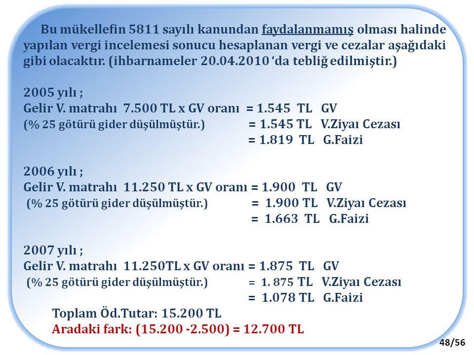48/56 Bu mükellefin 5811 sayılı kanundan faydalanmamış olması halinde yapılan vergi incelemesi sonucu hesaplanan vergi ve cezalar aşağıdaki gibi olaca