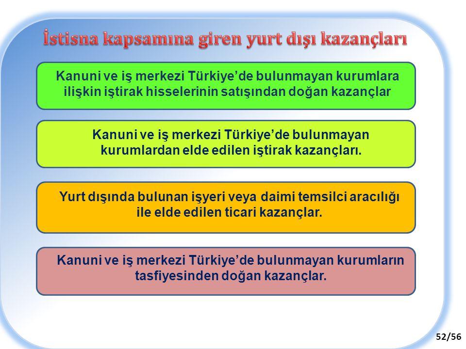 52/56 Kanuni ve iş merkezi Türkiye'de bulunmayan kurumlara ilişkin iştirak hisselerinin satışından doğan kazançlar Kanuni ve iş merkezi Türkiye'de bul