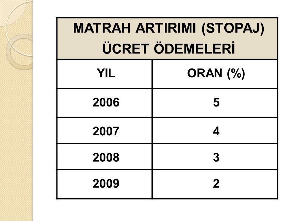 MATRAH ARTIRIMI (STOPAJ) ÜCRET ÖDEMELERİ YILORAN (%) 20065 20074 20083 20092