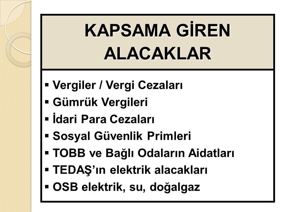 KATMA DEĞER VERGİSİ MATRAH ARTIRIMI YILORAN (%) 20063.0 20072.5 20082.0 20091.5