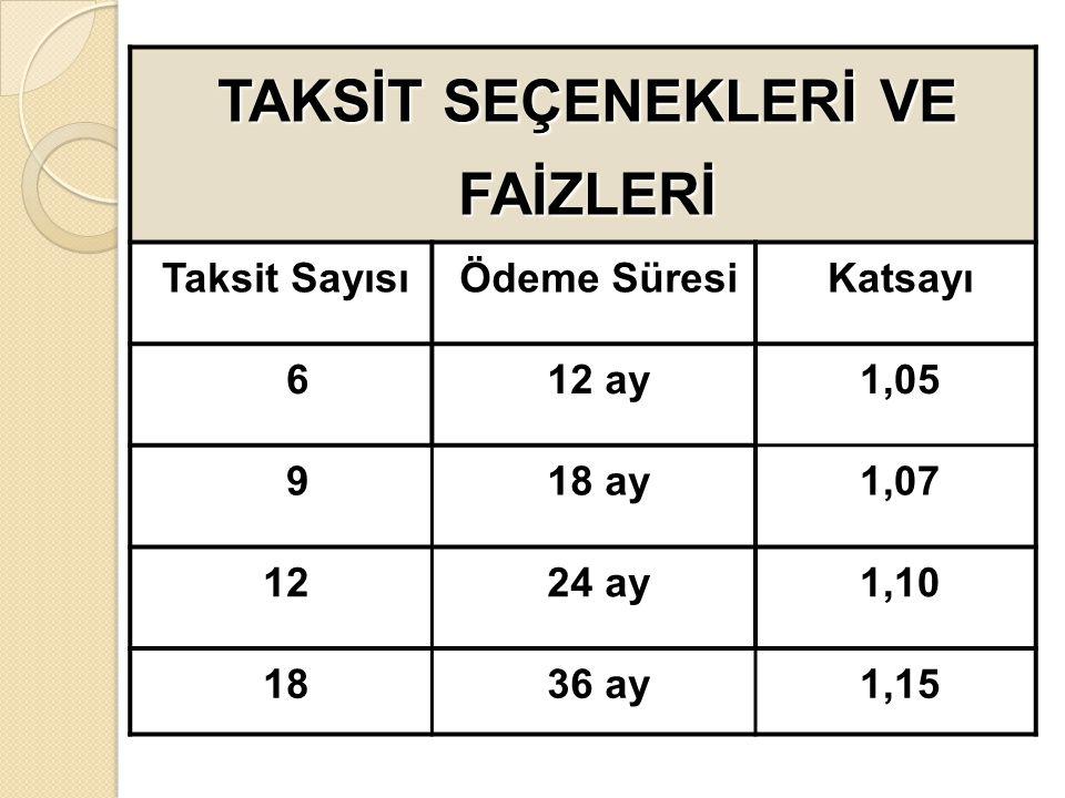 TAKSİT SEÇENEKLERİ VE FAİZLERİ Taksit SayısıÖdeme SüresiKatsayı 612 ay1,05 918 ay1,07 1224 ay1,10 1836 ay1,15