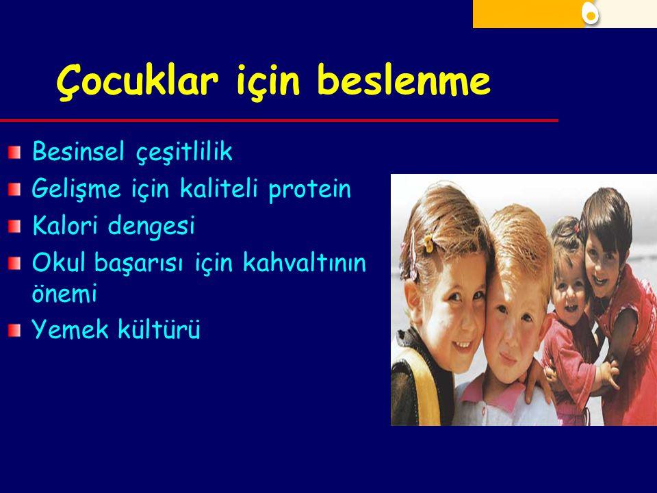Çocuklar için beslenme Besinsel çeşitlilik Gelişme için kaliteli protein Kalori dengesi Okul başarısı için kahvaltının önemi Yemek kültürü