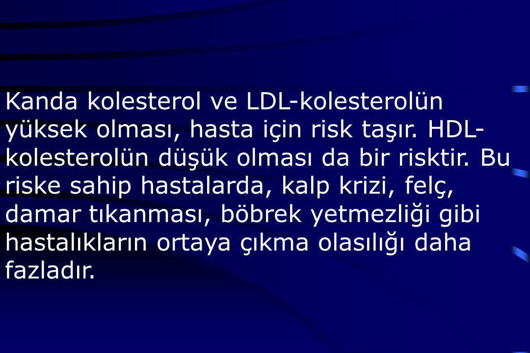 20 yaşın üzerinde Kan kolesterol düzeyi < 200 mg/dl istenilen düzey 200-239 mg/dl arası sınırda yüksek > 240 mg/dl yüksek Kan LDL-kolesterol düzeyi < 130 mg/dl istenilen düzey 130-159 mg/dl arası sınırda yüksek > 160 mg/dl yüksek Kan HDL-kolesterol düzeyi < 40 mg/dl düşük