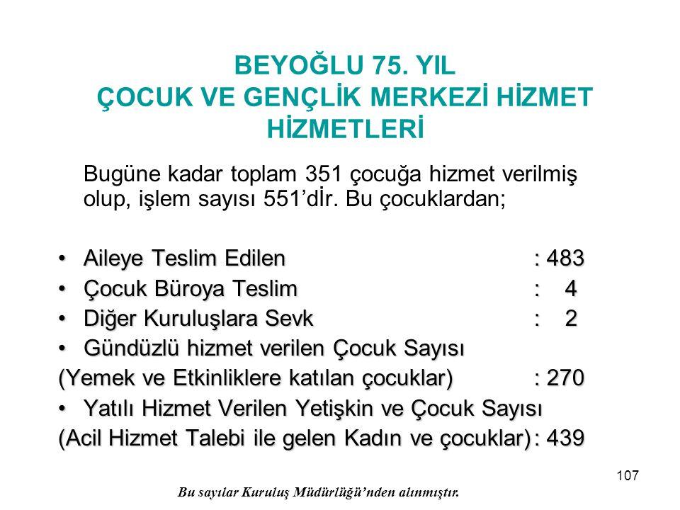 106 BEYOĞLU 75. YIL ÇOCUK VE GENÇLİK MERKEZİ İşlevi İstanbul ilinde sokakta çalışan çocuklarla ilgili olarak ilk çalışmalar Beyoğlu 75. Yıl Çocuk ve G