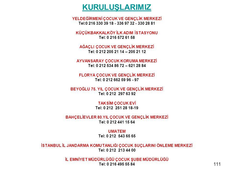 110 Tam 10 gündür Diyarbakır'ın arka sokaklarında kapkaç terörünün perde arkasını araştırıyordum. Dün sabah gelen bir haber günlerdir sonucuna ulaşmay