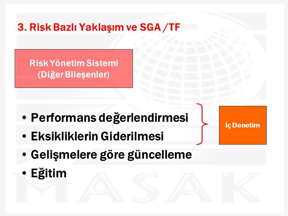 3. Risk Bazlı Yaklaşım ve SGA /TF •Performans değerlendirmesi •Eksikliklerin Giderilmesi •Gelişmelere göre güncelleme •Eğitim Risk Yönetim Sistemi (Di
