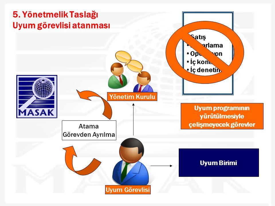 5. Yönetmelik Taslağı Uyum görevlisi atanması Uyum Görevlisi Yönetim Kurulu •Satış •Pazarlama •Operasyon •İç kontrol •İç denetim Uyum programının yürü