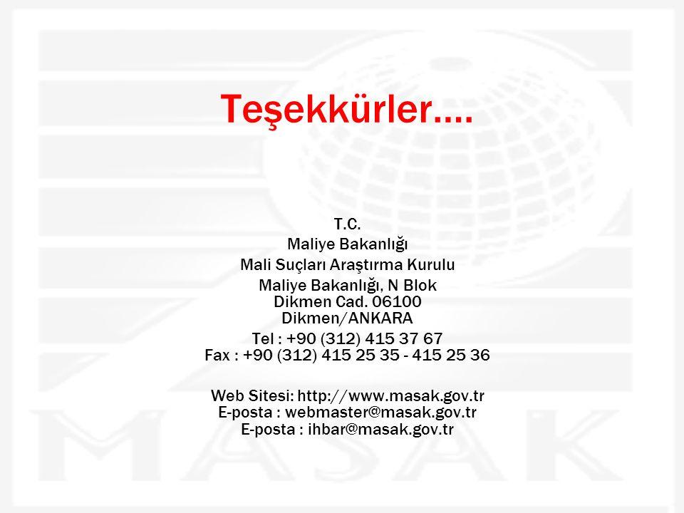 Teşekkürler…. T.C. Maliye Bakanlığı Mali Suçları Araştırma Kurulu Maliye Bakanlığı, N Blok Dikmen Cad. 06100 Dikmen/ANKARA Tel : +90 (312) 415 37 67 F