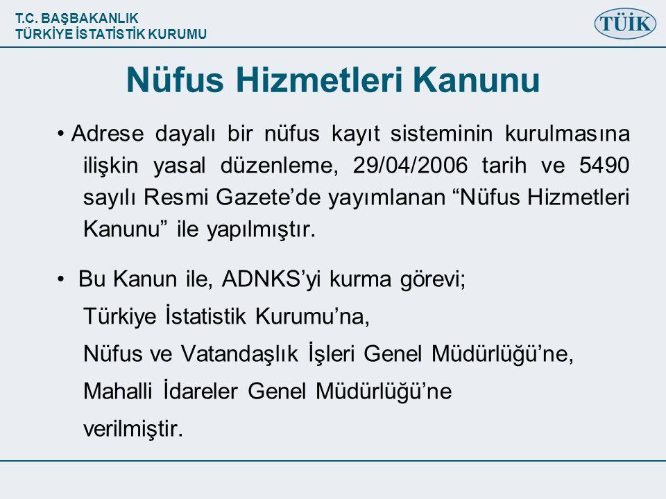 T.C.BAŞBAKANLIK TÜRKİYE İSTATİSTİK KURUMU III.
