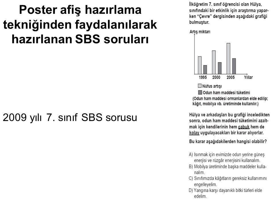 Poster afiş hazırlama tekniğinden faydalanılarak hazırlanan SBS soruları 2009 yılı 7. sınıf SBS sorusu