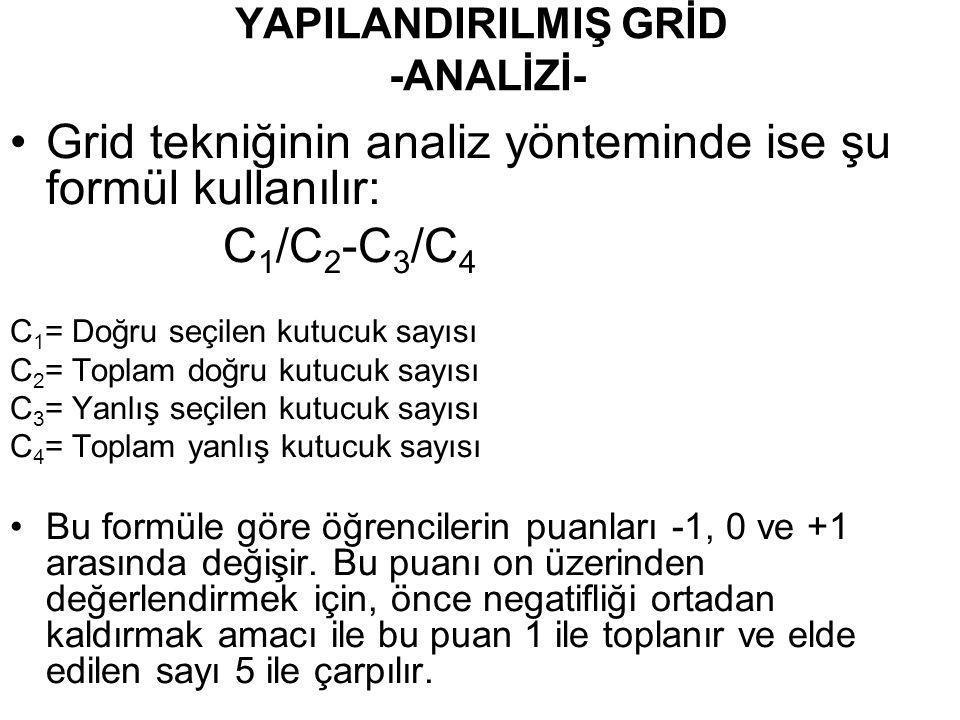 YAPILANDIRILMIŞ GRİD -ANALİZİ- •Grid tekniğinin analiz yönteminde ise şu formül kullanılır: C 1 /C 2 -C 3 /C 4 C 1 = Doğru seçilen kutucuk sayısı C 2