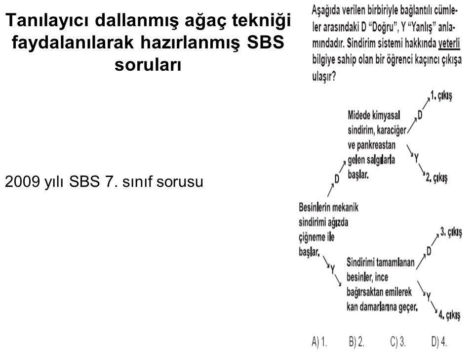 Tanılayıcı dallanmış ağaç tekniği faydalanılarak hazırlanmış SBS soruları 2009 yılı SBS 7. sınıf sorusu