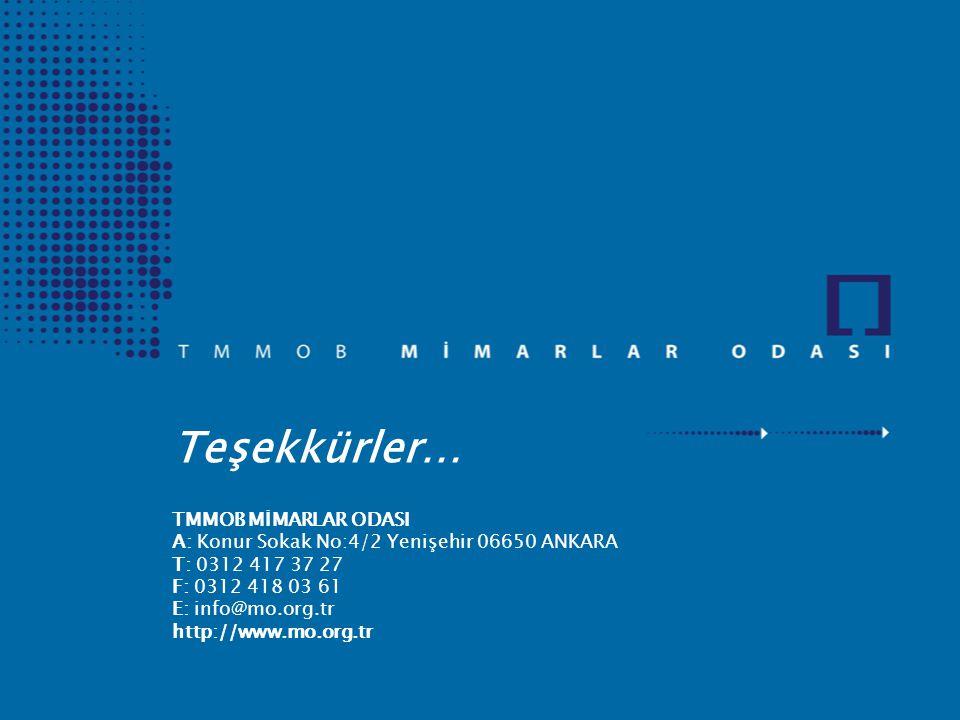 Teşekkürler… TMMOB MİMARLAR ODASI A: Konur Sokak No:4/2 Yenişehir 06650 ANKARA T: 0312 417 37 27 F: 0312 418 03 61 E: info@mo.org.tr http://www.mo.org