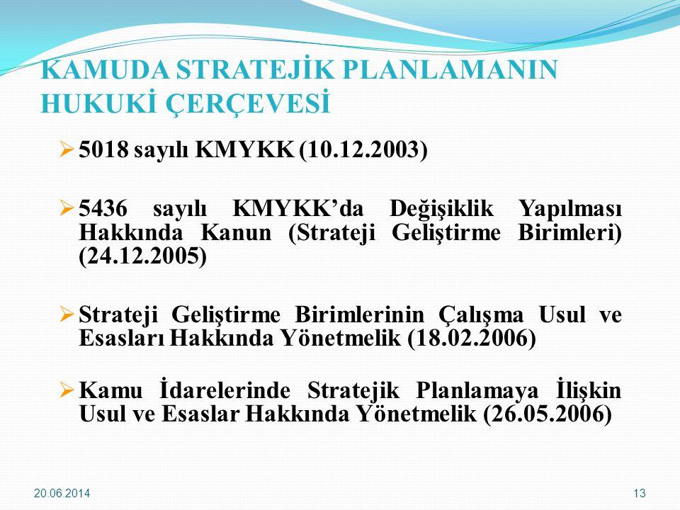 20.06.201413 KAMUDA STRATEJİK PLANLAMANIN HUKUKİ ÇERÇEVESİ  5018 sayılı KMYKK (10.12.2003)  5436 sayılı KMYKK'da Değişiklik Yapılması Hakkında Kanun