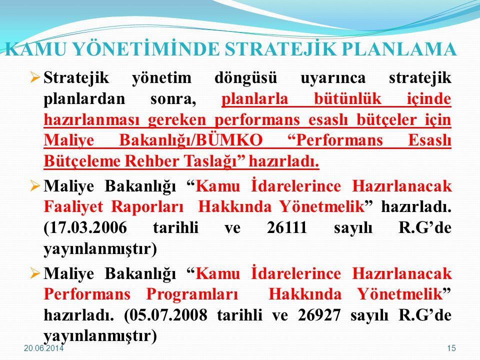 20.06.201415 KAMU YÖNETİMİNDE STRATEJİK PLANLAMA  Stratejik yönetim döngüsü uyarınca stratejik planlardan sonra, planlarla bütünlük içinde hazırlanma