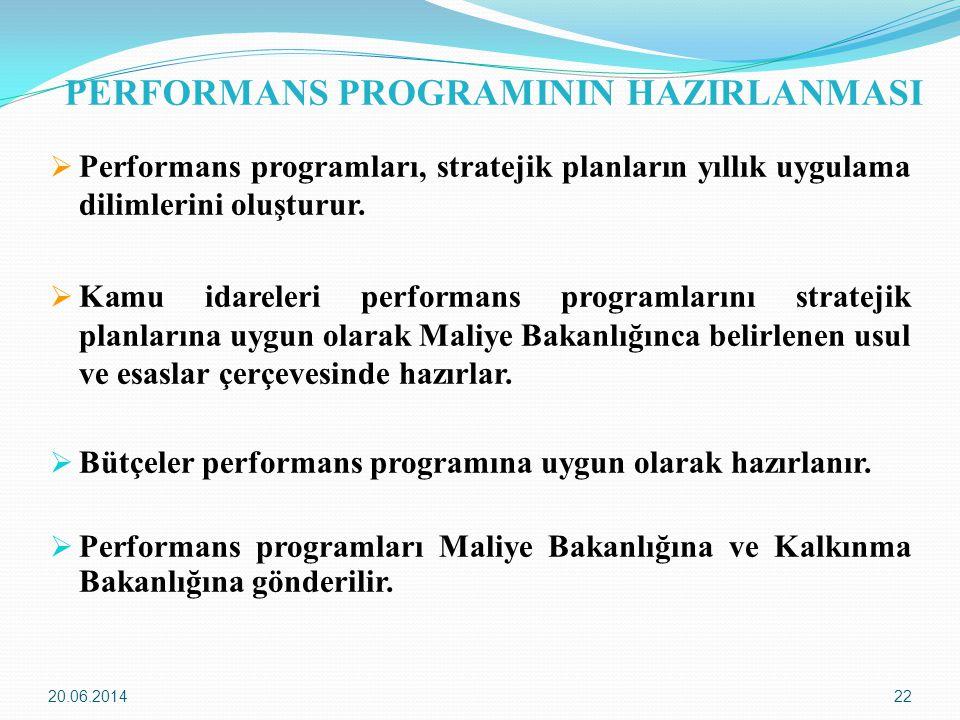 20.06.201422 PERFORMANS PROGRAMININ HAZIRLANMASI  Performans programları, stratejik planların yıllık uygulama dilimlerini oluşturur.  Kamu idareleri