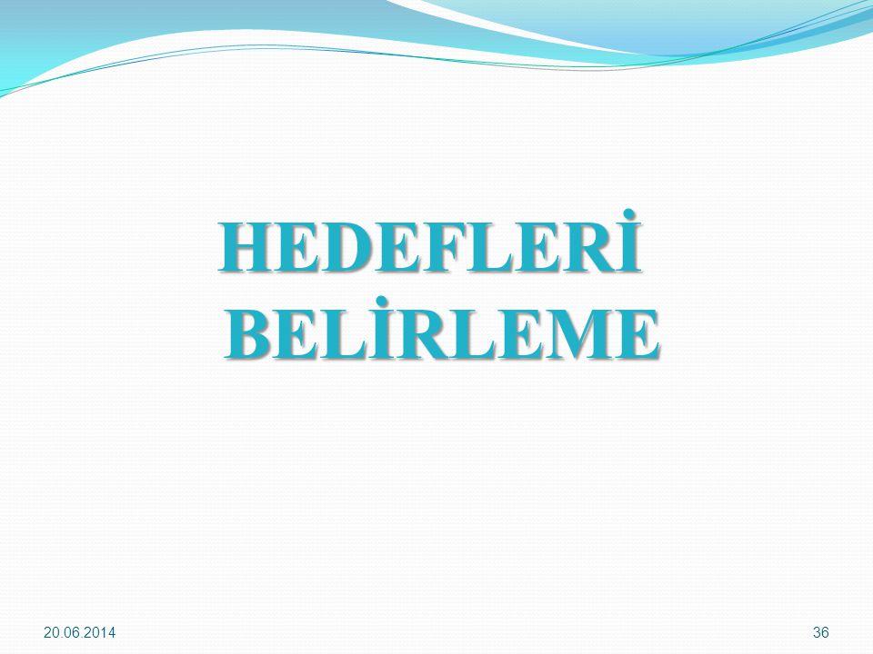 20.06.201436 HEDEFLERİ BELİRLEME