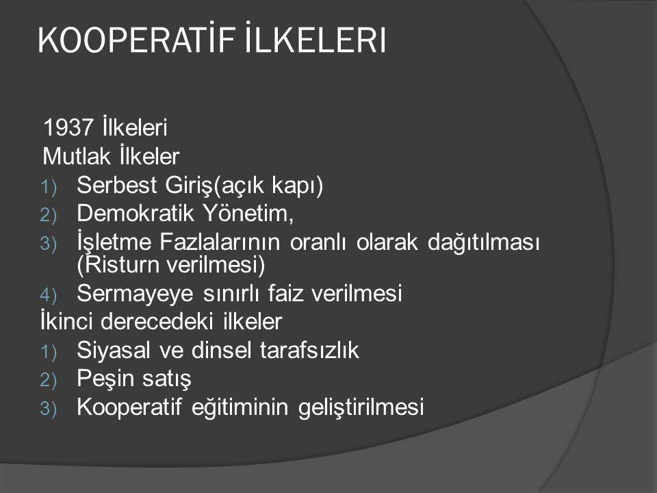 KOOPERATİF İLKELERI 1937 İlkeleri Mutlak İlkeler 1) Serbest Giriş(açık kapı) 2) Demokratik Yönetim, 3) İşletme Fazlalarının oranlı olarak dağıtılması