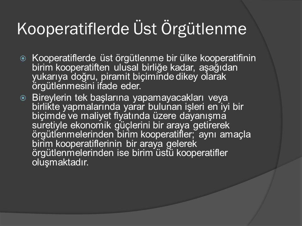 Kooperatiflerde Üst Örgütlenme  Kooperatiflerde üst örgütlenme bir ülke kooperatifinin birim kooperatiften ulusal birliğe kadar, aşağıdan yukarıya do