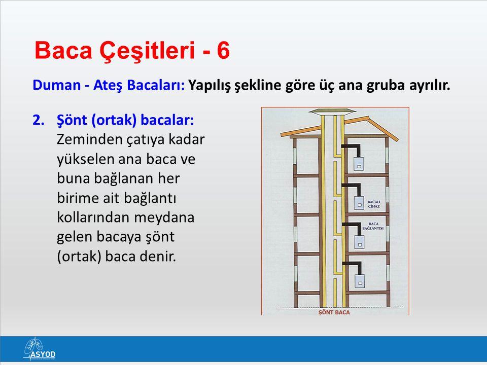 Baca Çeşitleri - 6 Duman - Ateş Bacaları: Yapılış şekline göre üç ana gruba ayrılır. 2.Şönt (ortak) bacalar: Zeminden çatıya kadar yükselen ana baca v