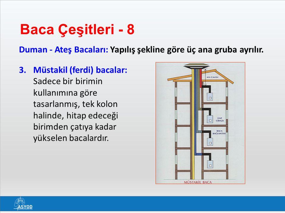 Baca Çeşitleri - 8 Duman - Ateş Bacaları: Yapılış şekline göre üç ana gruba ayrılır. 3.Müstakil (ferdi) bacalar: Sadece bir birimin kullanımına göre t