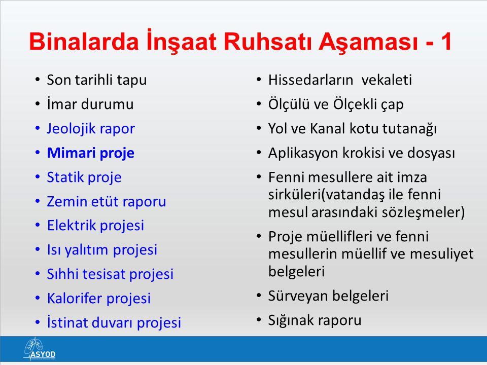 • Son tarihli tapu • İmar durumu • Jeolojik rapor • Mimari proje • Statik proje • Zemin etüt raporu • Elektrik projesi • Isı yalıtım projesi • Sıhhi t