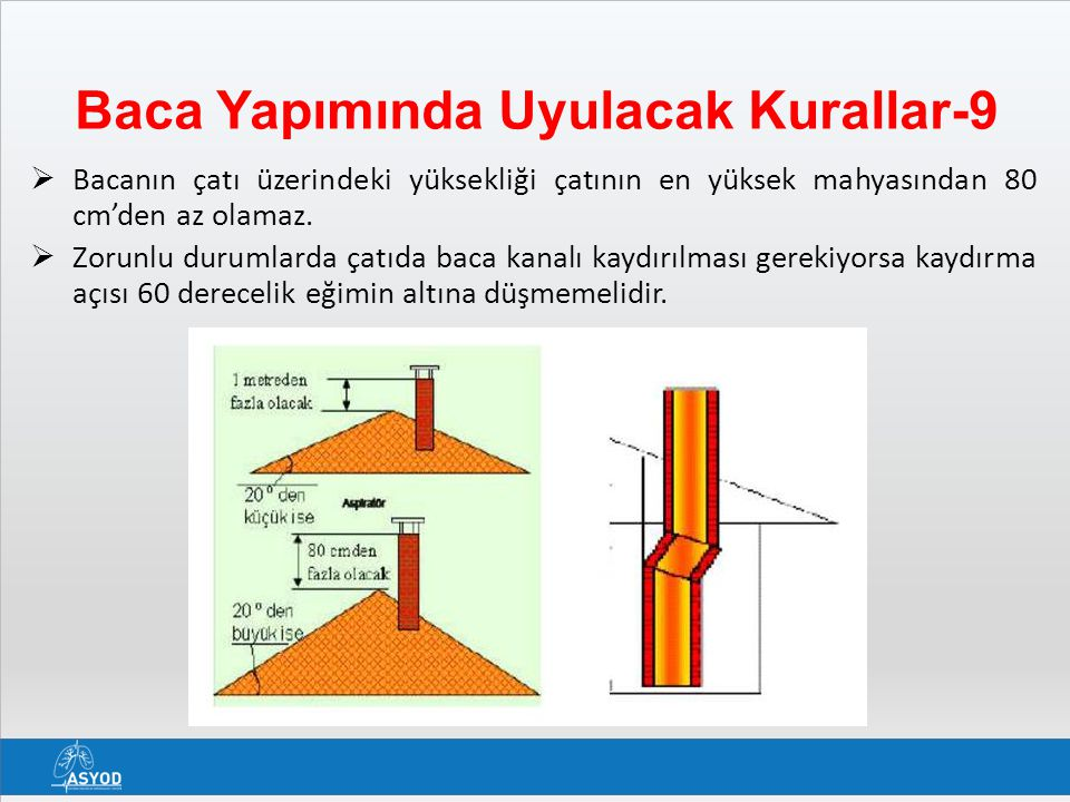Baca Yapımında Uyulacak Kurallar-9  Bacanın çatı üzerindeki yüksekliği çatının en yüksek mahyasından 80 cm'den az olamaz.  Zorunlu durumlarda çatıda