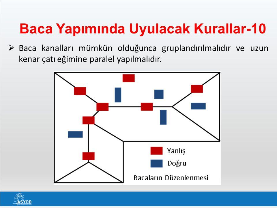 Baca Yapımında Uyulacak Kurallar-10  Baca kanalları mümkün olduğunca gruplandırılmalıdır ve uzun kenar çatı eğimine paralel yapılmalıdır.