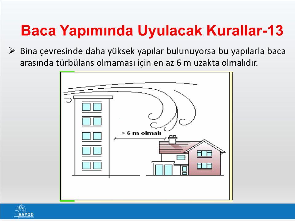 Baca Yapımında Uyulacak Kurallar-13  Bina çevresinde daha yüksek yapılar bulunuyorsa bu yapılarla baca arasında türbülans olmaması için en az 6 m uza
