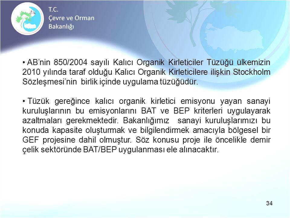 34 • AB'nin 850/2004 sayılı Kalıcı Organik Kirleticiler Tüzüğü ülkemizin 2010 yılında taraf olduğu Kalıcı Organik Kirleticilere ilişkin Stockholm Sözleşmesi'nin birlik içinde uygulama tüzüğüdür.