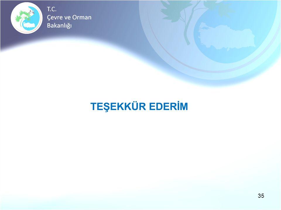 35 TEŞEKKÜR EDERİM