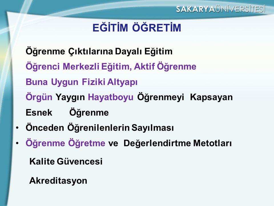 GÜNCELLEME KURULU •Prof.Dr.Muzaffer Elmas •Prof.Dr.Mehmet Ali Yalçın •Prof.Dr.Engin Yıldırım •Prof.Dr.Hüseyin Ekiz •Prof.Dr.Hüseyin Murat Tütüncü •Yrd.Doç.Dr.Türker Eroğlu •Yrd.Doç.Dr.Mustafa Turan •Yrd.Doç.Dr.Ali Osman Kurt •Yrd.Doç.Dr.Özcan Erkan Akgün •Dekan ve Yard, Müdür ve Yard, Bölüm Başkanları ve Yard, Kalite Elçileri •Öğrenci Temsilcileri •Bilgi İşlem ve Öğrenci İşleri